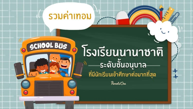 รวมค่าเทอมโรงเรียนนานาชาติระดับชั้นอนุบาลในประเทศไทย ที่มีนักเรียนเข้าศึกษาต่อมากที่สุด