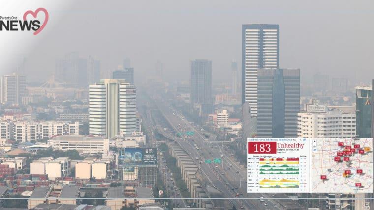 NEWS: กลับมาอีกแล้ว! ฝุ่น PM2.5 มาพร้อมอากาศหนาว ในกรุงเทพมีค่าฝุ่นพุ่งถึง 180