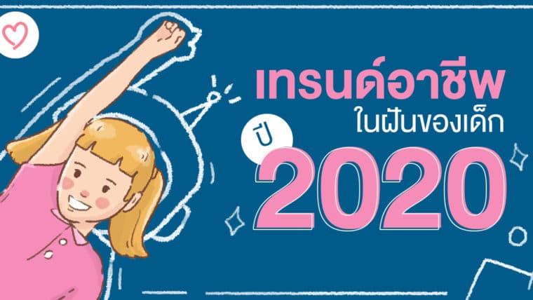พ่อแม่ควรรู้!! เทรนด์อาชีพในฝันของเด็กปี 2020